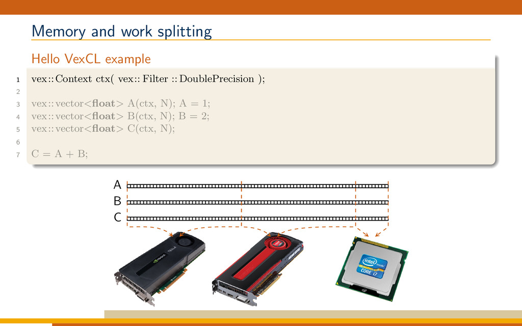 Memory and work splitting Hello VexCL example 1...
