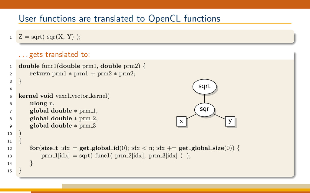 User functions are translated to OpenCL functio...