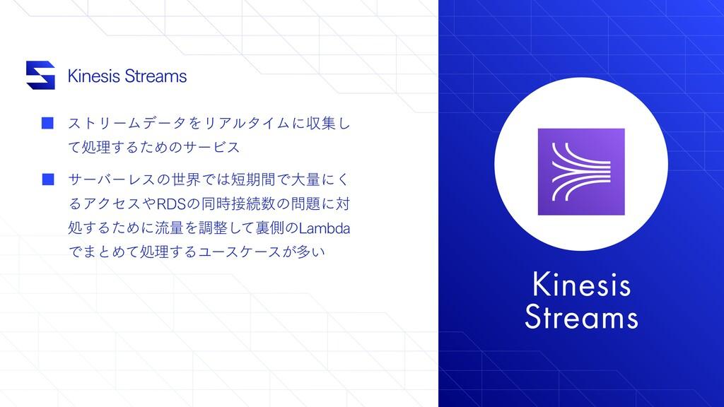 Kinesis Streams ,JOFTJT4USFBNT ετϦʔϜσʔλΛϦΞϧλΠϜ...