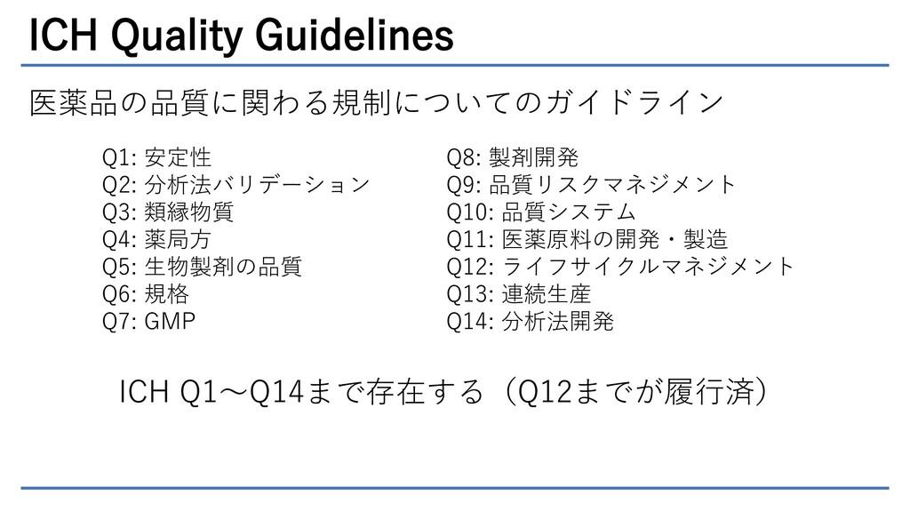 ICH Quality Guidelines ICH Q1~Q14まで存在する(Q12までが履...