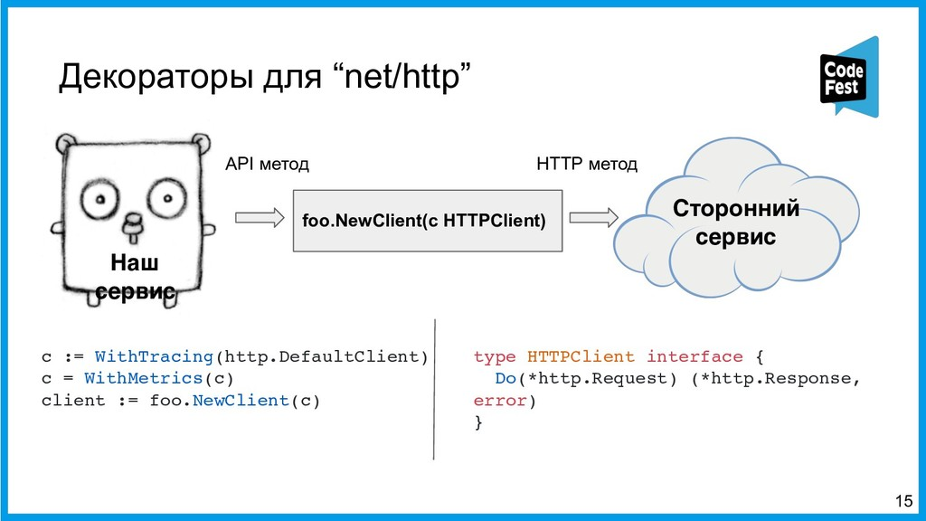 """Декораторы для """"net/http"""" <15 Сторонний сервис ..."""