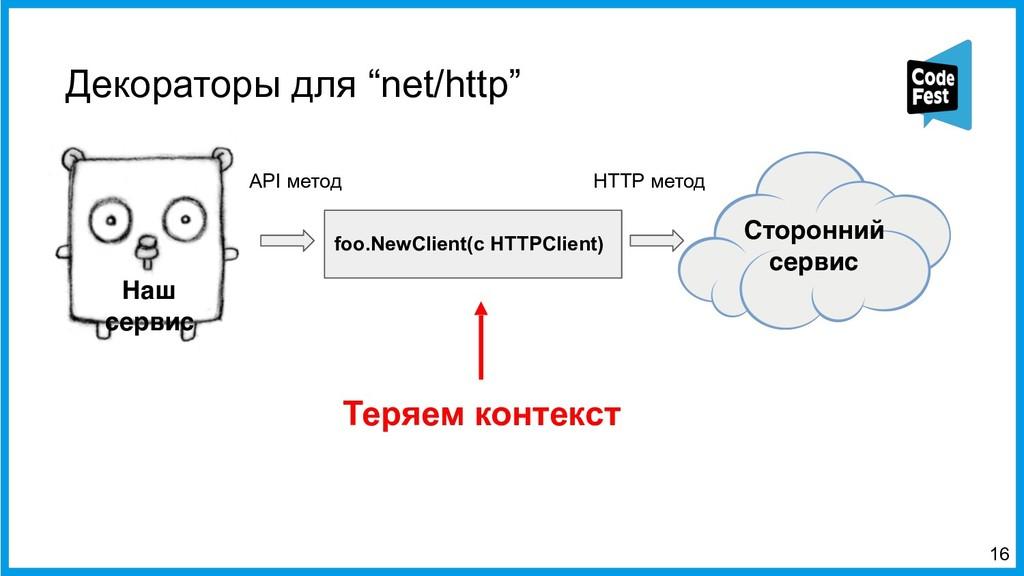 """Декораторы для """"net/http"""" <16 Сторонний сервис ..."""