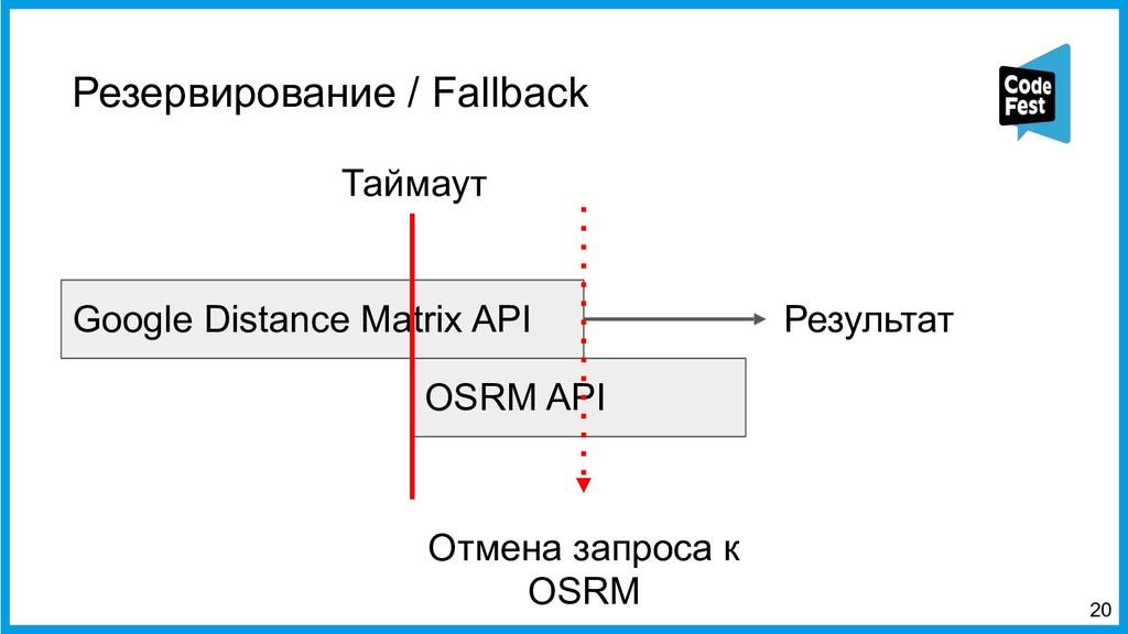 Резервирование / Fallback <20 Google Distance M...