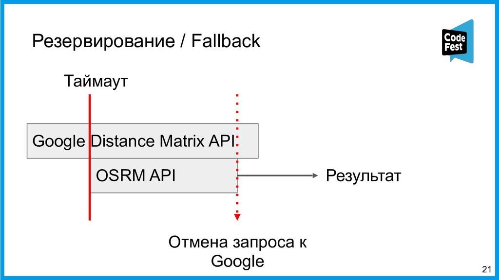 Резервирование / Fallback <21 Google Distance M...