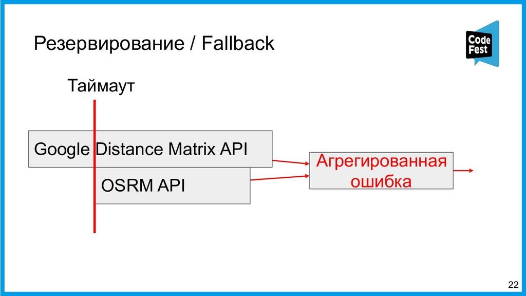 Резервирование / Fallback <22 Google Distance M...