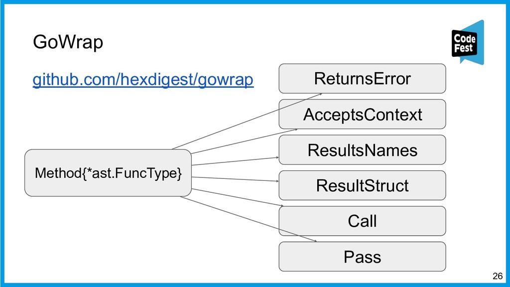 GoWrap <26 Method{*ast.FuncType} ReturnsError A...