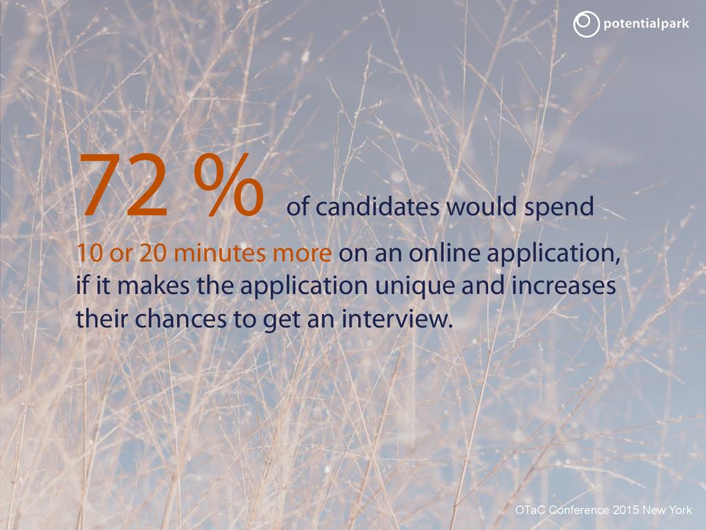 OTaC Conference 2015 Frankfurt 72 % of candidat...