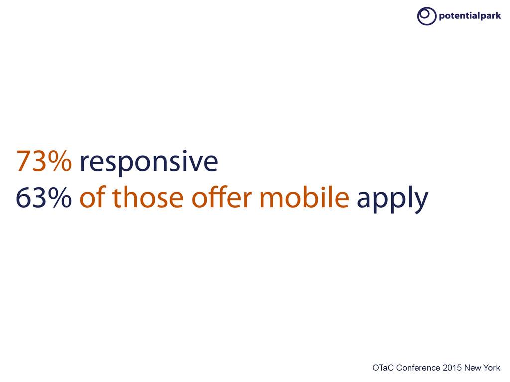 OTaC Conference 2015 New York 73% responsive 63...