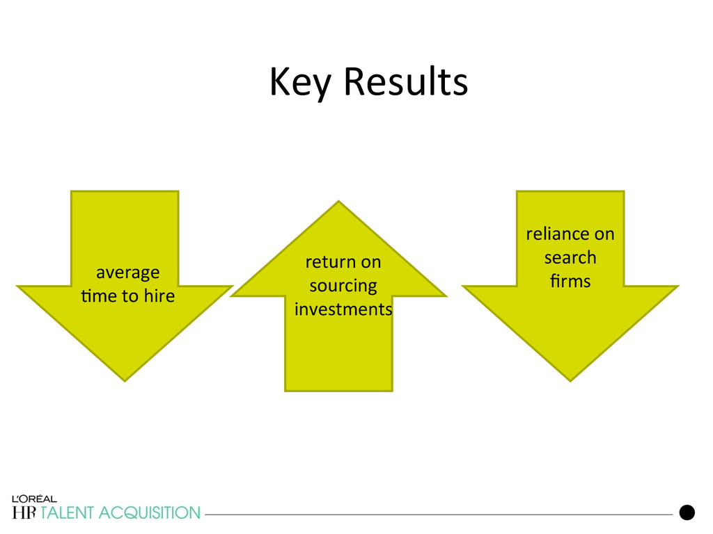 144 Key Results           ave...