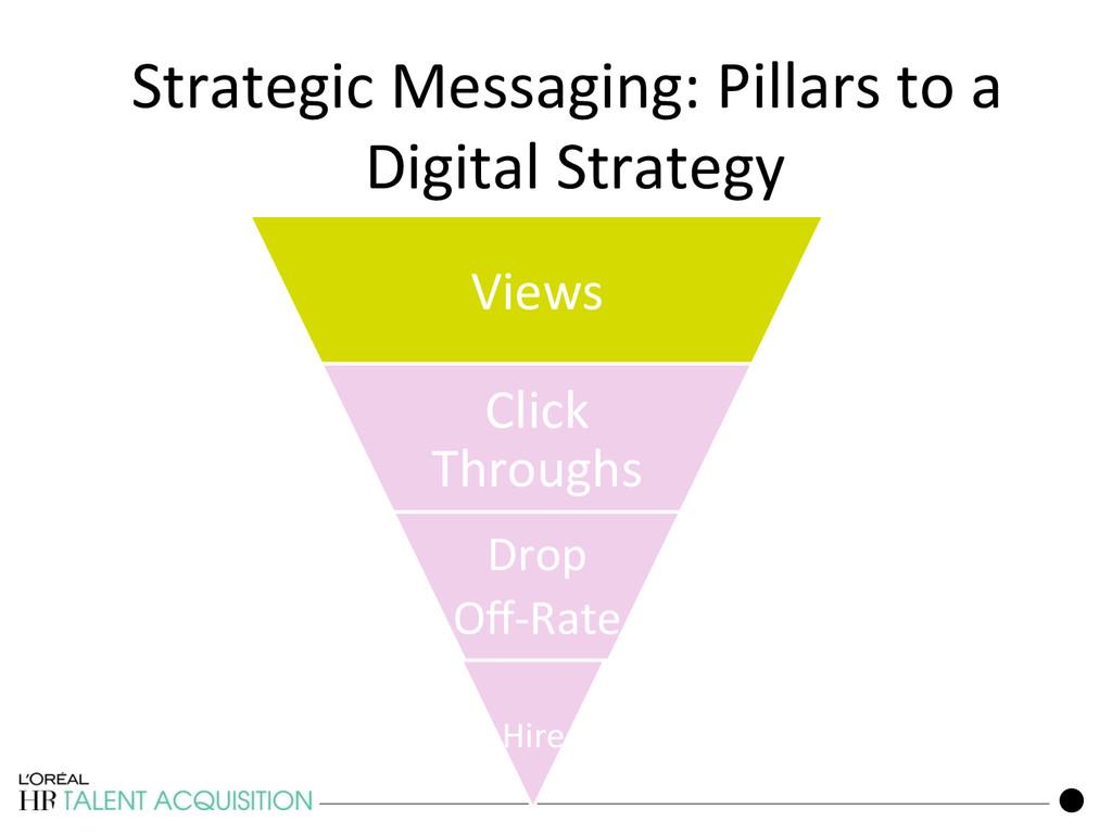 146 Strategic Messaging: Pillars to ...