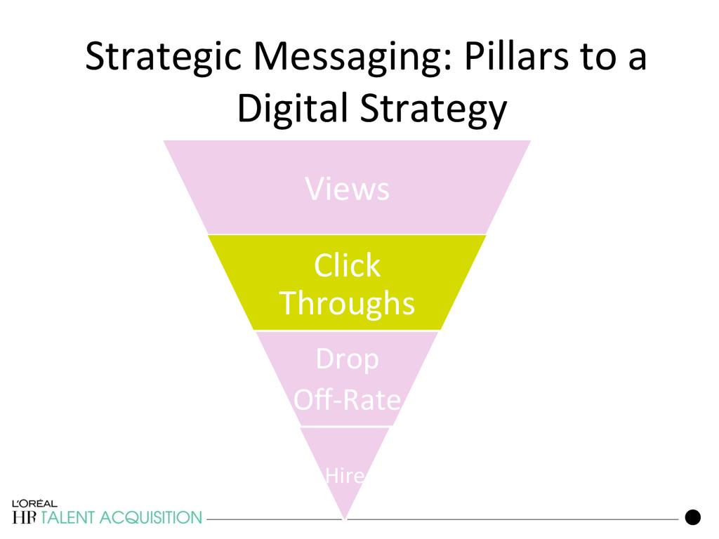 147 Strategic Messaging: Pillars to ...