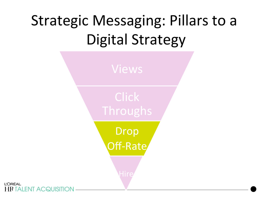148 Strategic Messaging: Pillars to ...