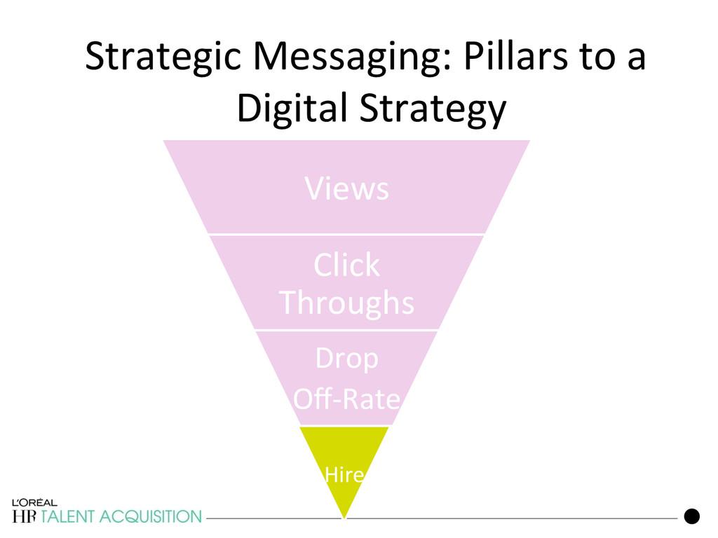 149 Strategic Messaging: Pillars to ...