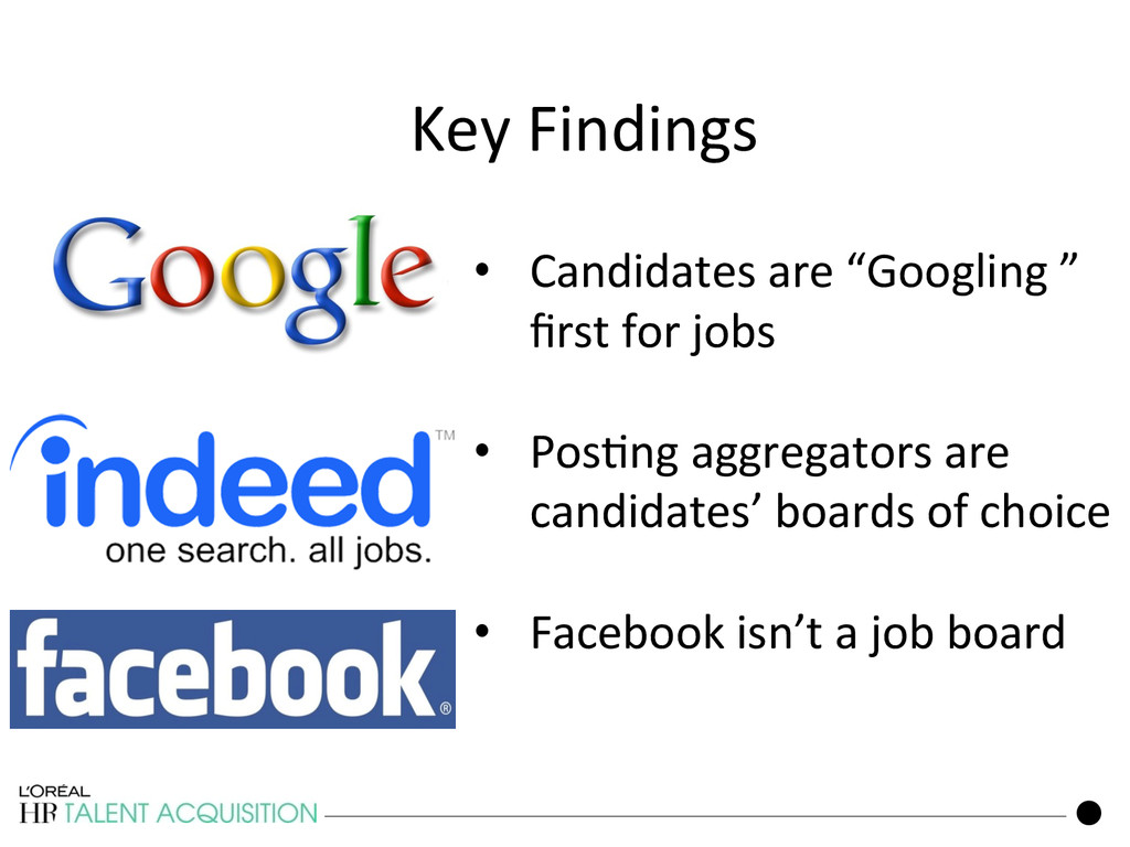 150 Key Findings     • Candidates ...