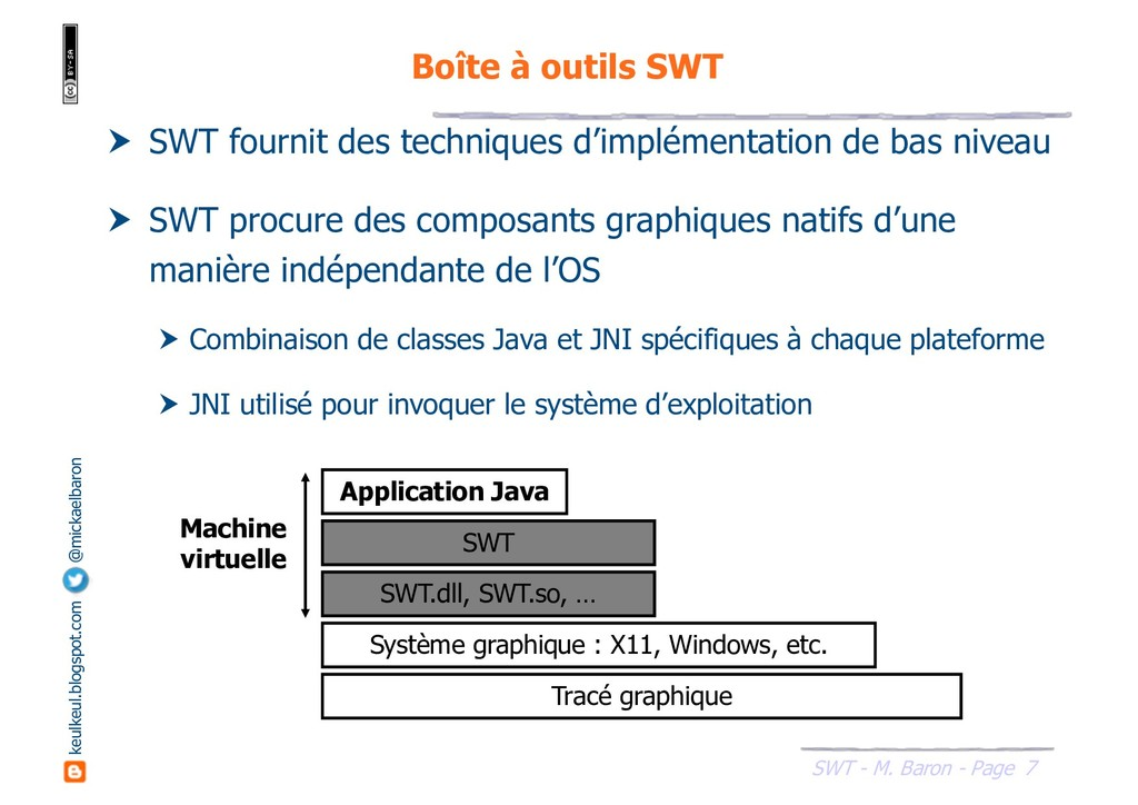 7 SWT - M. Baron - Page keulkeul.blogspot.com @...