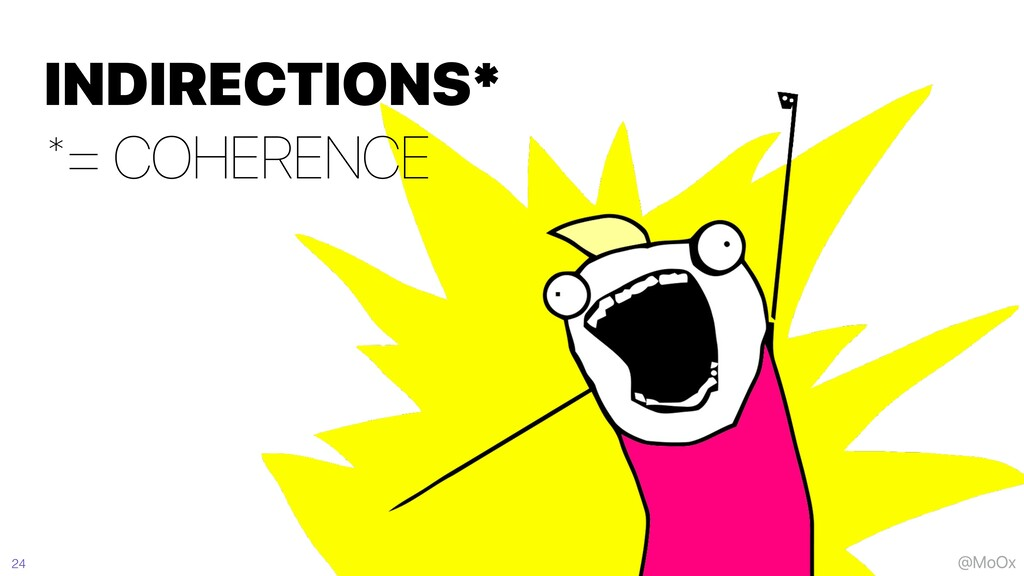 @MoOx 24 INDIRECTIONS* *= COHERENCE