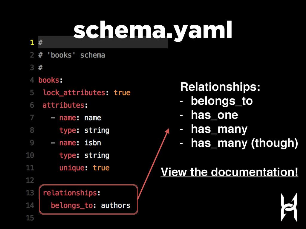 schema.yaml Relationships: - belongs_to - has_o...