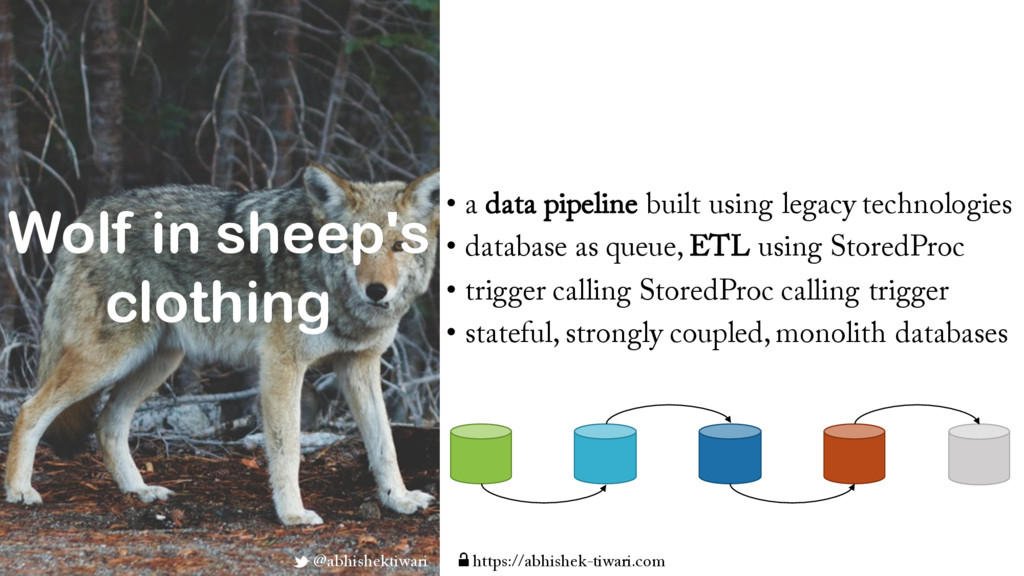 Wolf in sheep's clothing • a data pipeline buil...