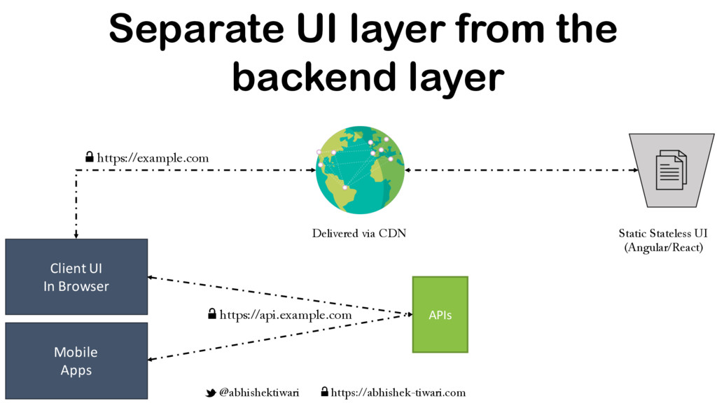 Separate UI layer from the backend layer t @abh...