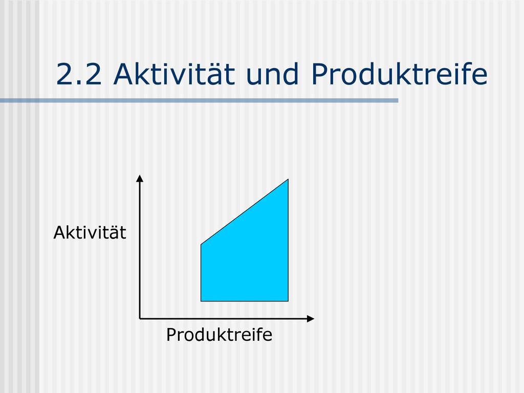 2.2 Aktivität und Produktreife Produktreife Akt...