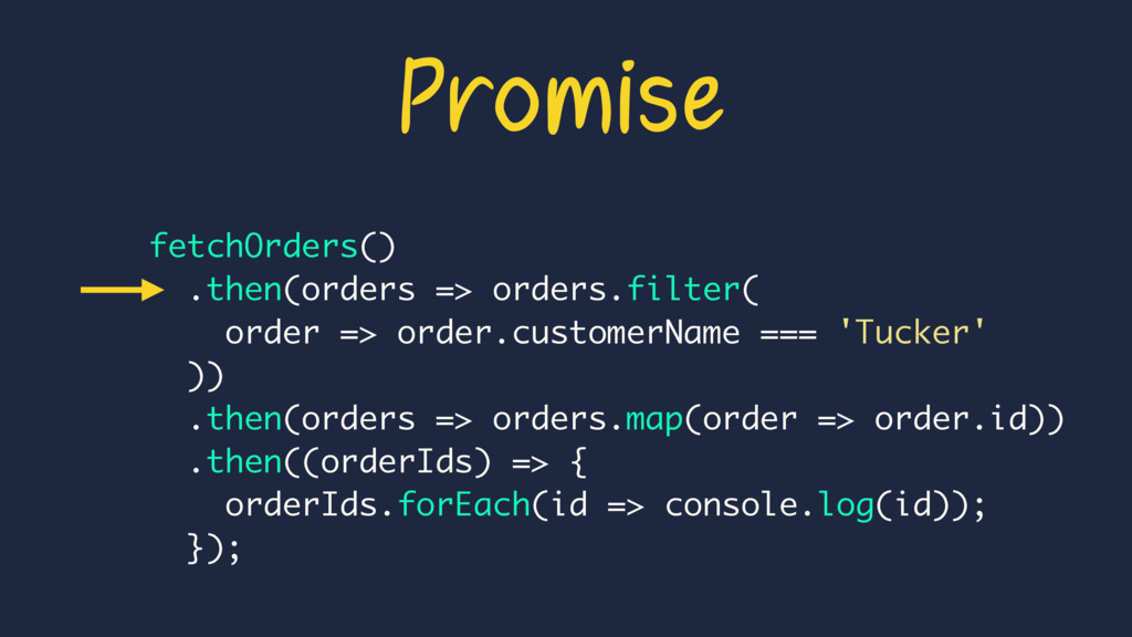 Promise fetchOrders() .then(orders => orders.fi...