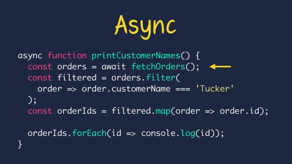 Async async function printCustomerNames() { con...
