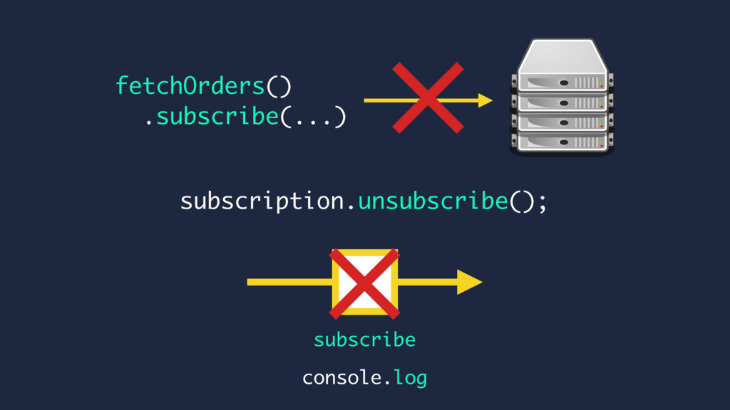 subscription.unsubscribe(); console.log subscri...