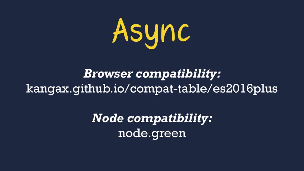 Browser compatibility: kangax.github.io/compat...