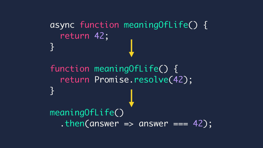 async function meaningOfLife() { return 42; } f...