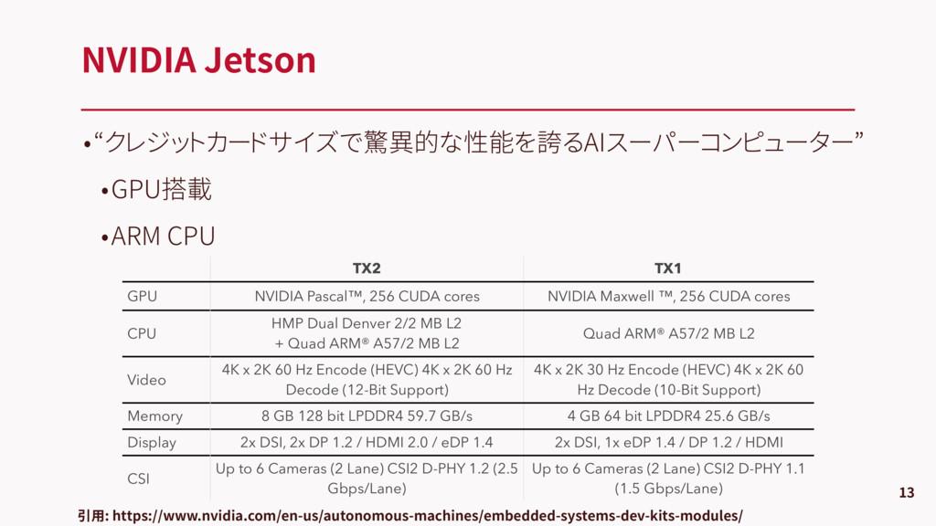 """•""""クレジットカードサイズで驚異的な性能を誇るAIスーパーコンピューター"""" •GPU搭載 •A..."""