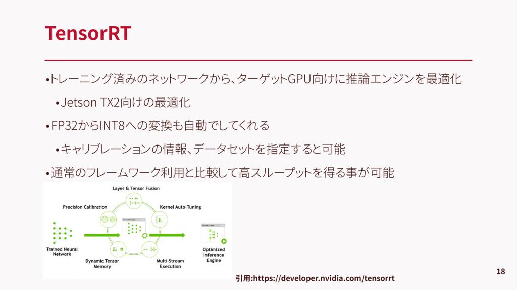 •トレーニング済みのネットワークから、ターゲットGPU向けに推論エンジンを最適化 •Jetso...