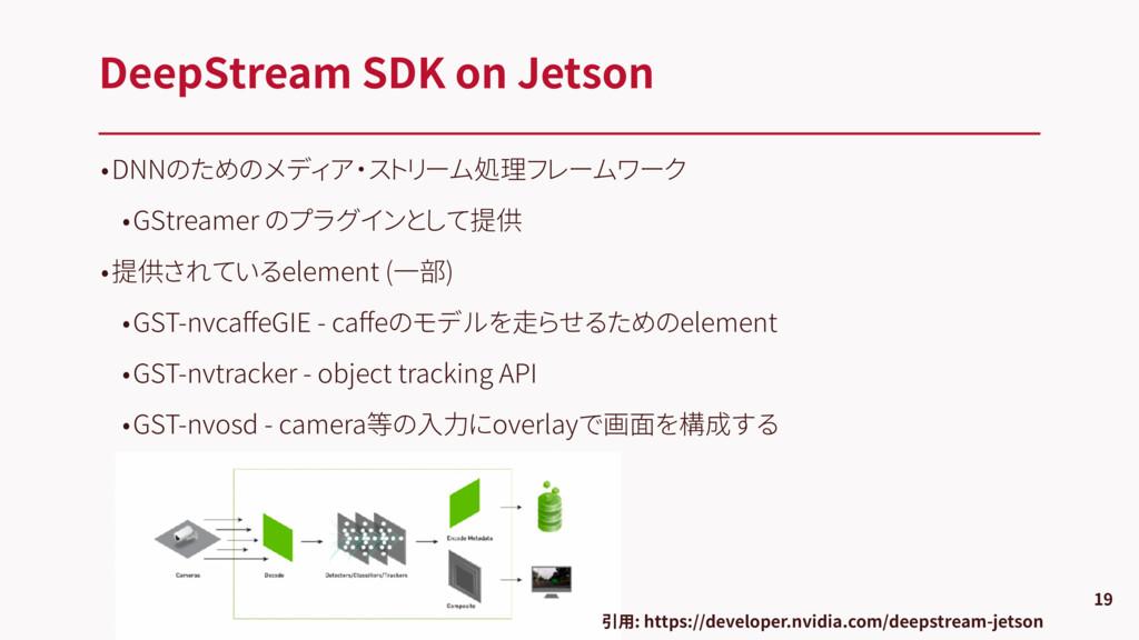 •DNNのためのメディア・ストリーム処理フレームワーク •GStreamer のプラグインとし...