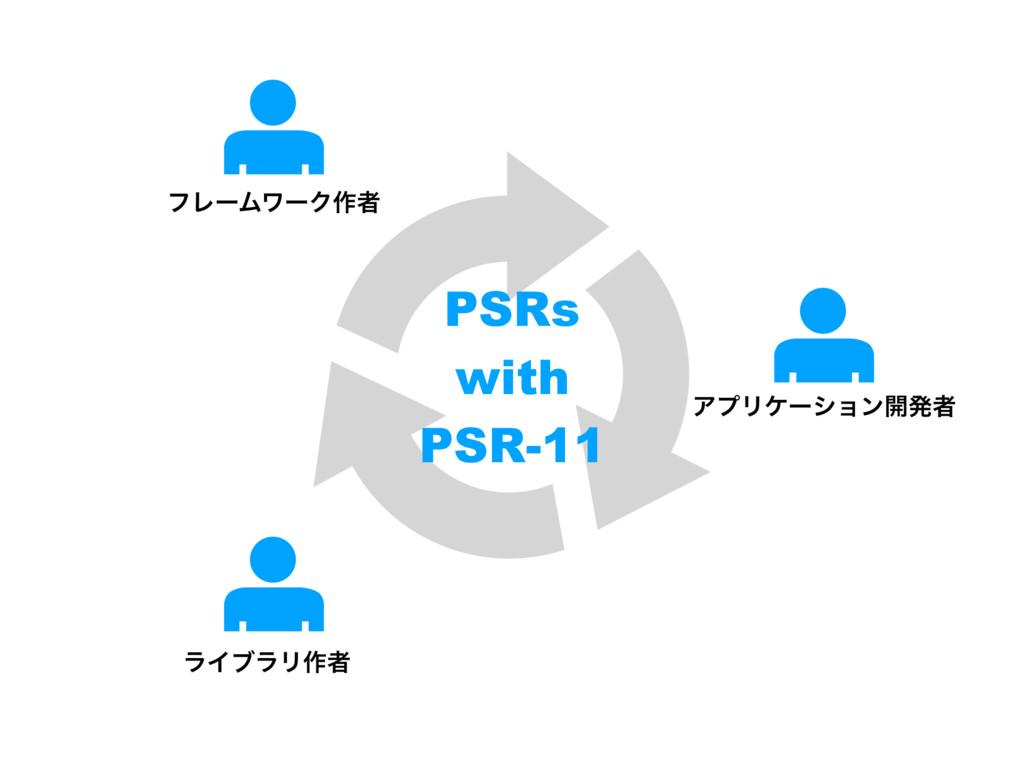ϑϨʔϜϫʔΫ࡞ऀ ϥΠϒϥϦ࡞ऀ ΞϓϦέʔγϣϯ։ൃऀ PSRs with PSR-11