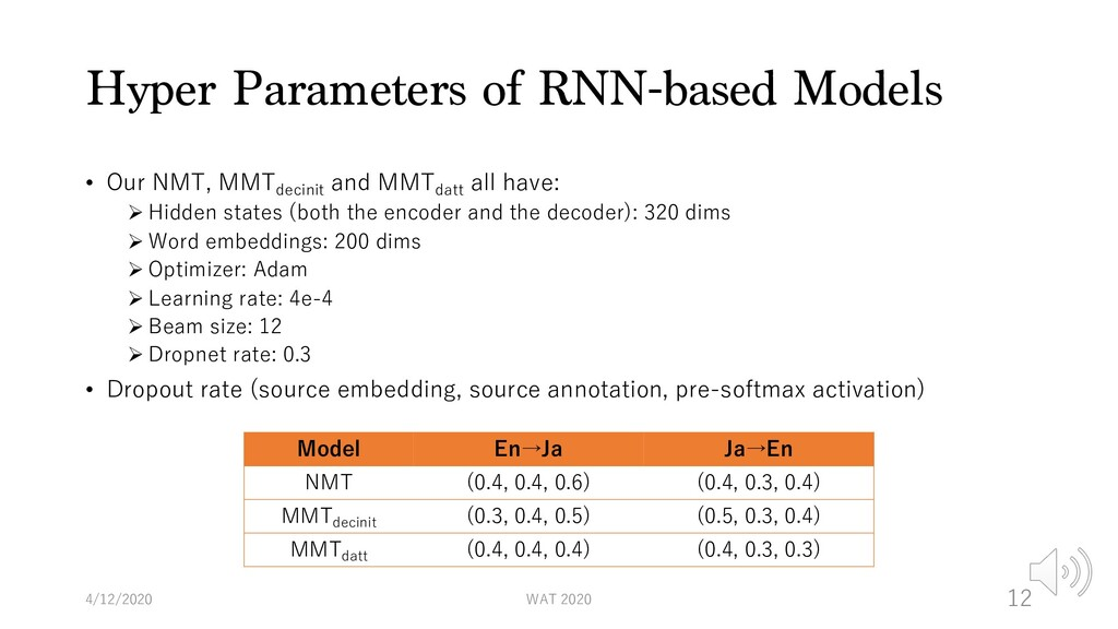 Hyper Parameters of RNN-based Models • Our NMT,...