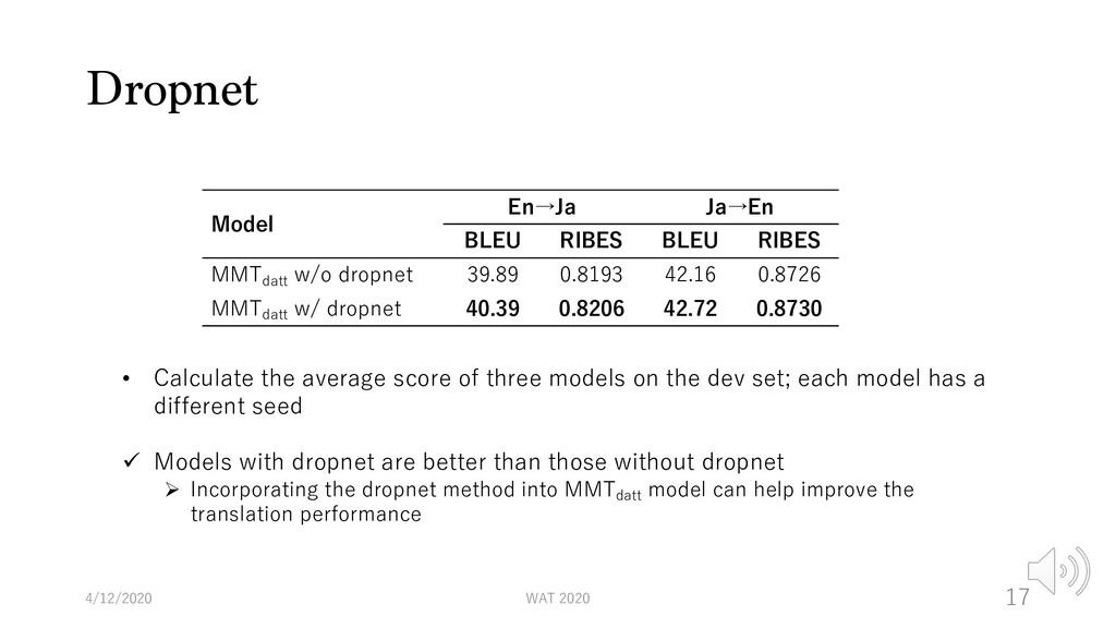 Dropnet 4/12/2020 WAT 2020 17 Model En→Ja Ja→En...