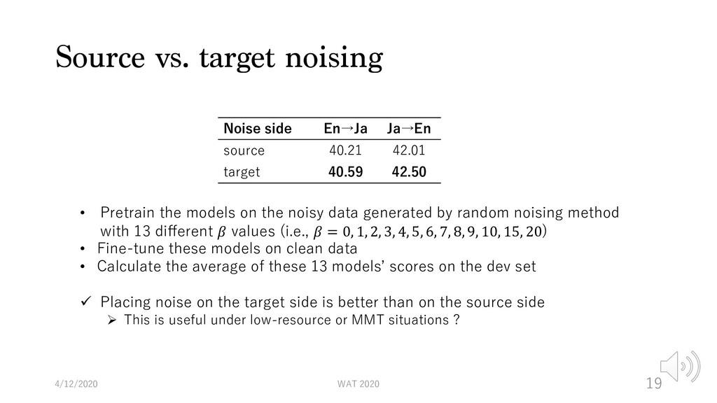 Source vs. target noising 4/12/2020 WAT 2020 19...