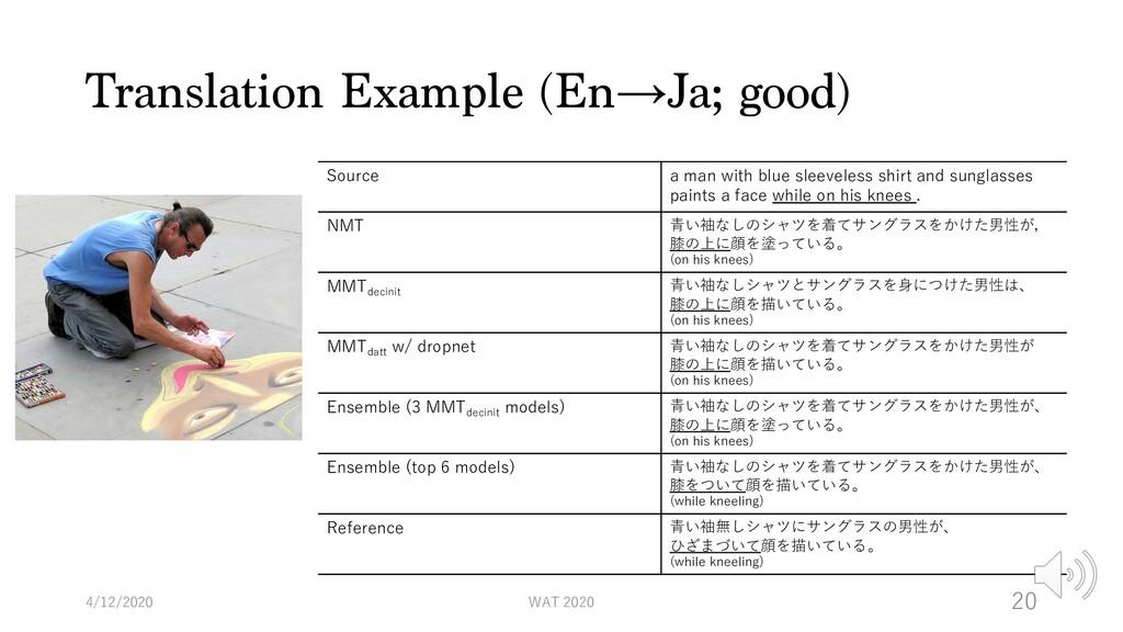 Translation Example (En→Ja; good) 4/12/2020 WAT...