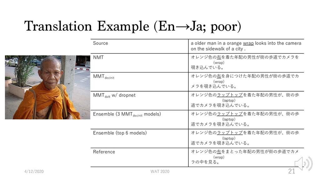 Translation Example (En→Ja; poor) 4/12/2020 WAT...