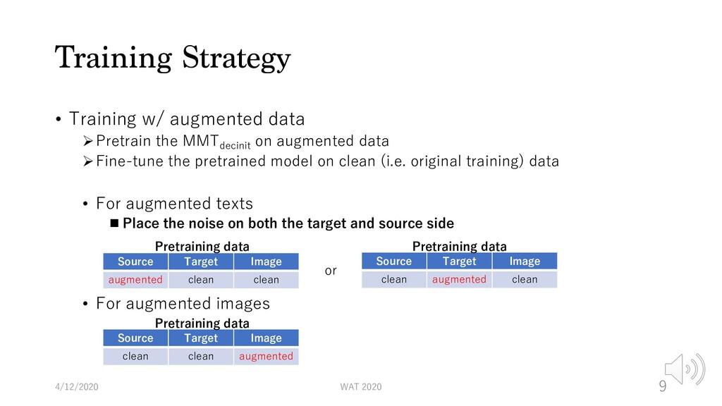 Training Strategy • Training w/ augmented data ...