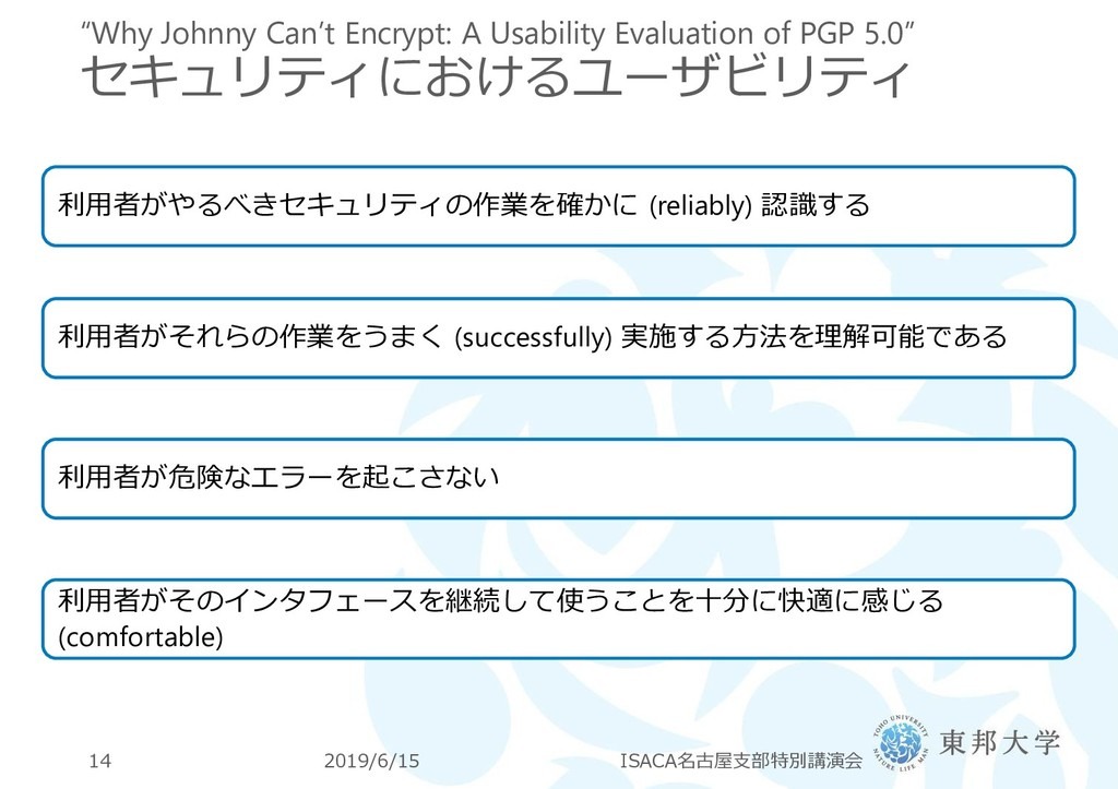 """""""Why Johnny Can't Encrypt: A Usability Evaluati..."""