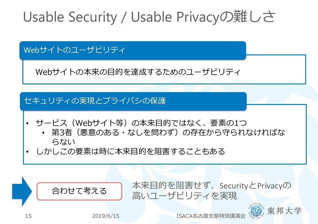 Usable Security / Usable Privacyの難しさ 2019/6/15 ...