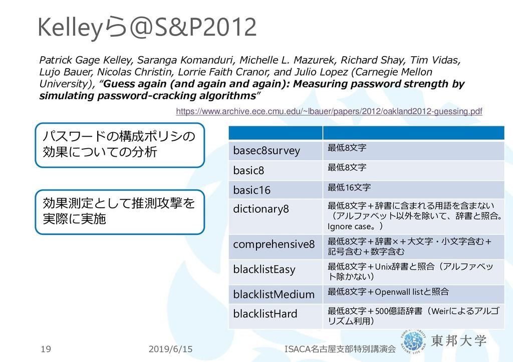 Kelleyら@S&P2012 2019/6/15 ISACA名古屋支部特別講演会 19 Pa...