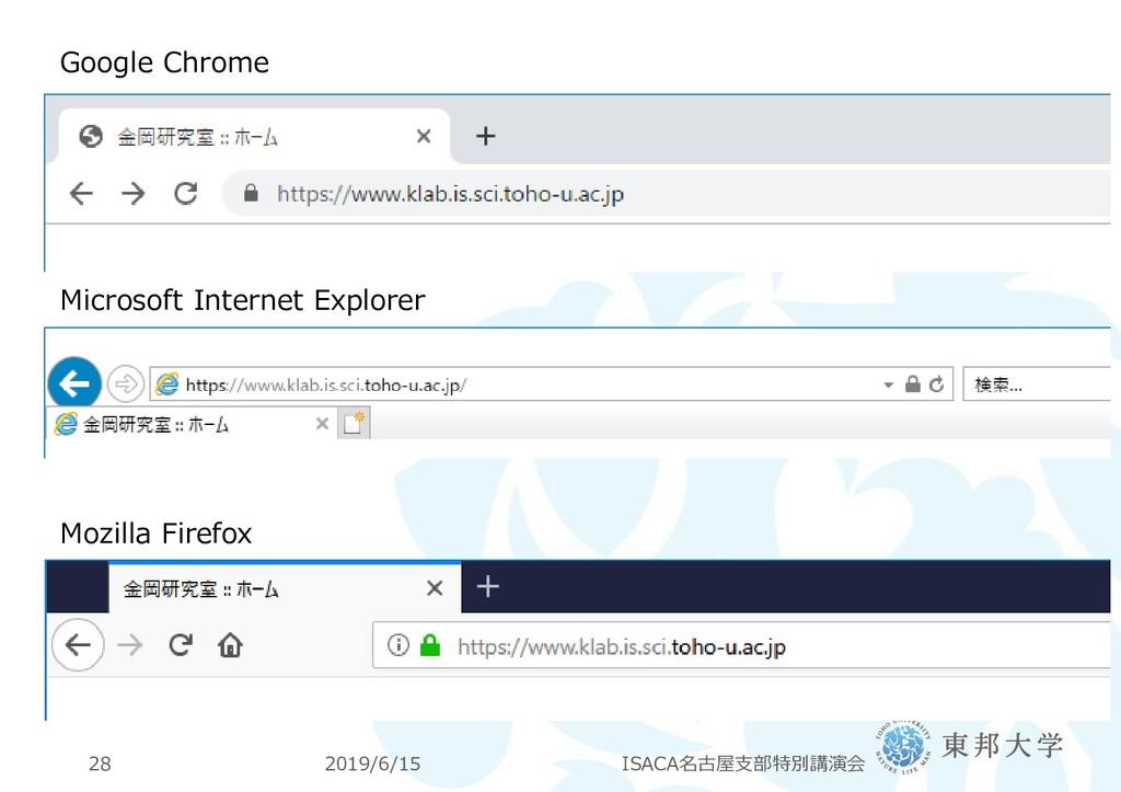 2019/6/15 ISACA名古屋支部特別講演会 28 Google Chrome Micr...