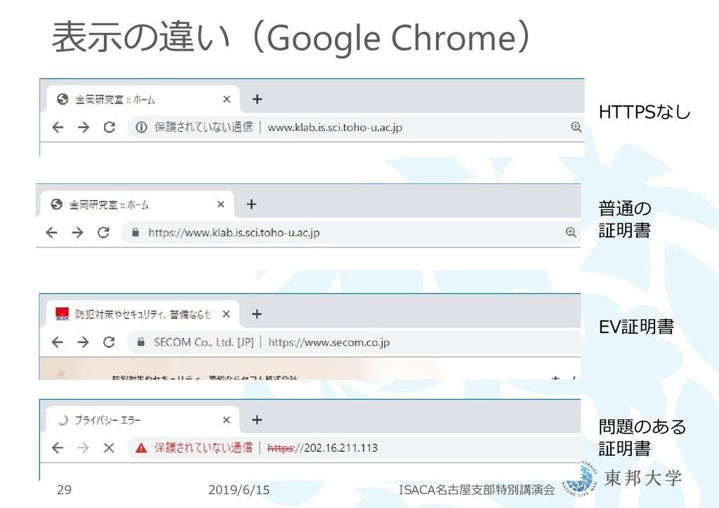 表示の違い(Google Chrome) 2019/6/15 ISACA名古屋支部特別講演会 ...