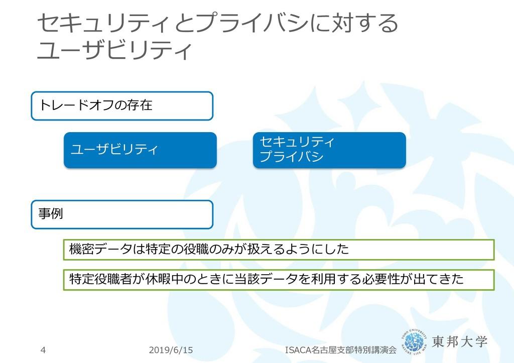 セキュリティとプライバシに対する ユーザビリティ 2019/6/15 ISACA名古屋支部特別...