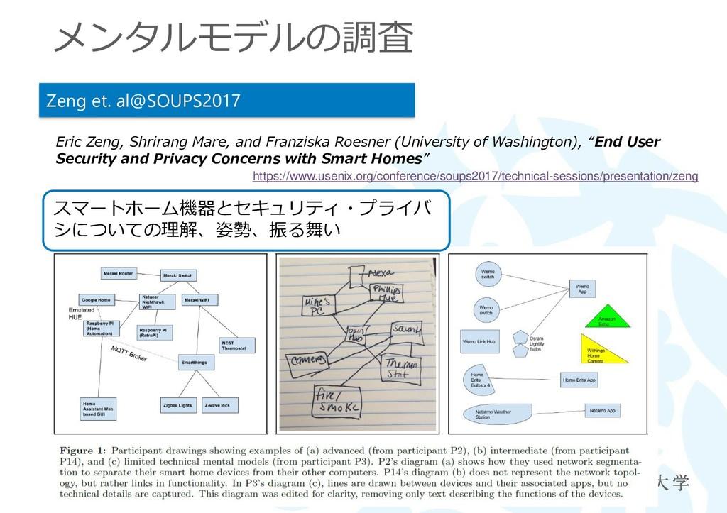 メンタルモデルの調査 2019/6/15 ISACA名古屋支部特別講演会 45 Zeng et...