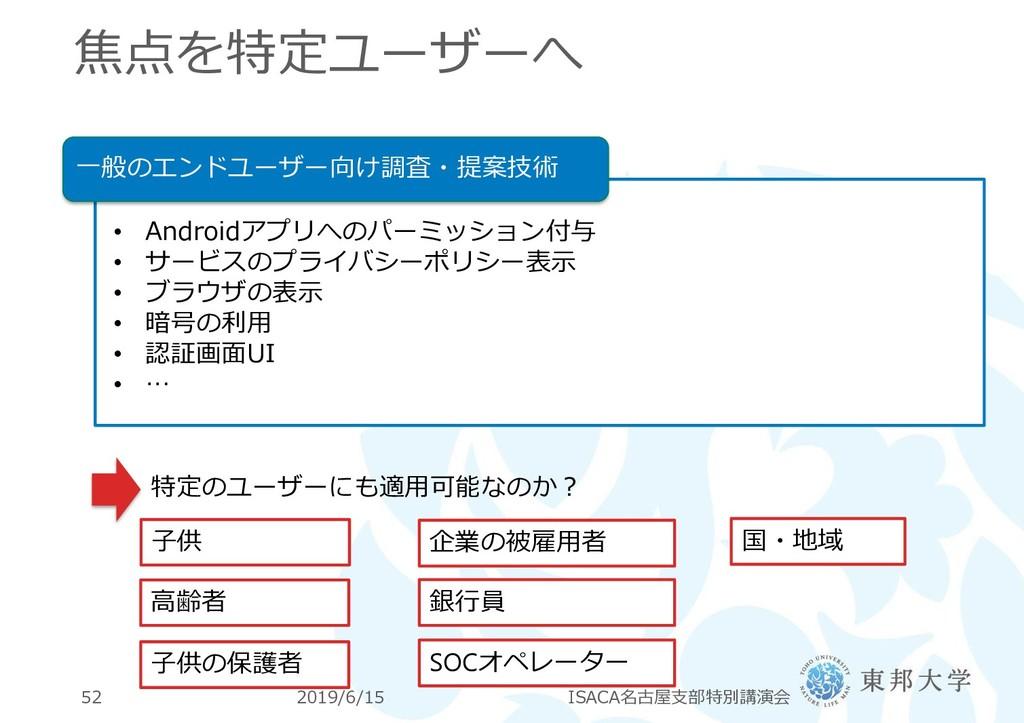 • Androidアプリへのパーミッション付与 • サービスのプライバシーポリシー表示 • ブ...