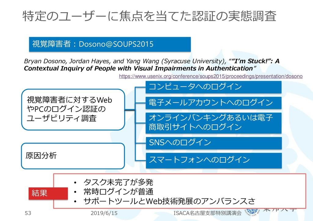特定のユーザーに焦点を当てた認証の実態調査 2019/6/15 ISACA名古屋支部特別講演会...