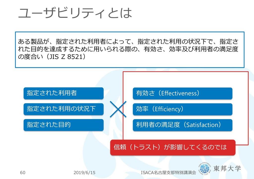 ユーザビリティとは 2019/6/15 ISACA名古屋支部特別講演会 60 ある製品が、指定...