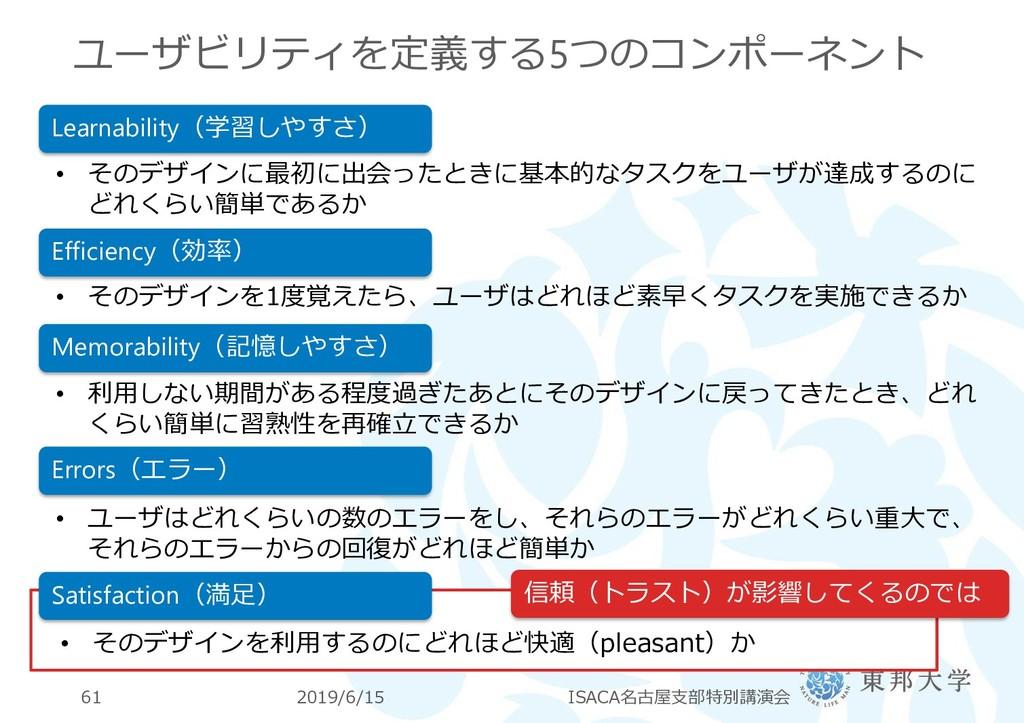 ユーザビリティを定義する5つのコンポーネント 2019/6/15 ISACA名古屋支部特別講演...